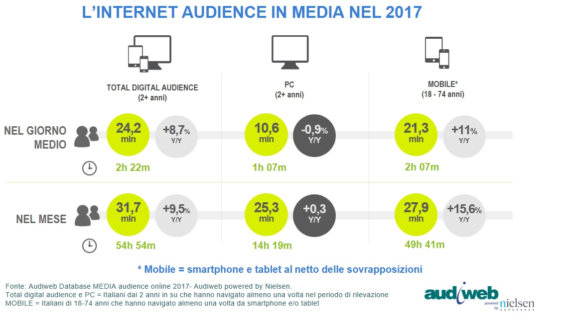 TotalDigitalAudience_media2017